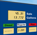 Free Gas Pump Royalty Free Stock Image - 2734636