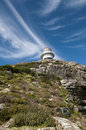 Free Cape Of Good Hope, Cape Town Royalty Free Stock Image - 7856516