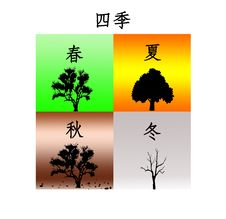 Free Four Seasons - Chinese Illustration Royalty Free Stock Images - 10039459