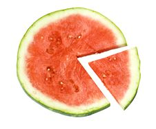Free Seedless Watermelon Slices Stock Image - 10177491