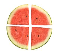 Free Seedless Watermelon Slices Stock Images - 10313784