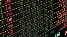 Free Airport, Bank, Board Stock Image - 109901561