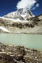 Free Mountain Lake Stock Image - 1391621