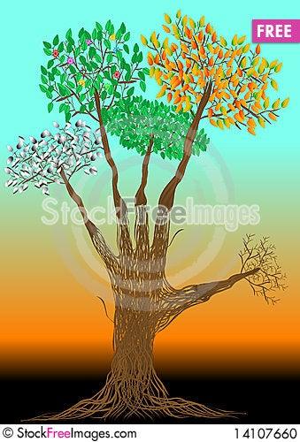 Free Hand Trees Stock Photo - 14107660