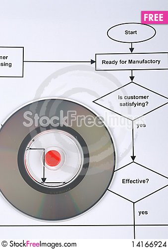 Free CD And Flow Chart Stock Images - 14166924
