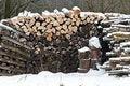 Free Firewood Stock Image - 14608351