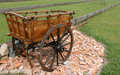 Free Rural Cart Royalty Free Stock Photos - 14647278