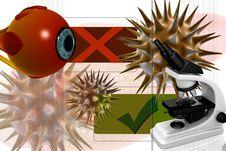 Free Eye,virus And Microscope Royalty Free Stock Photo - 14860465