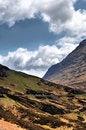 Free View Of Mountain Range Above Scotch Mountain Stock Photos - 14925273