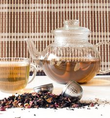 Free Tea Royalty Free Stock Images - 15139039