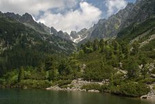 Free Mountains Royalty Free Stock Images - 15242669