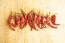 Free Red Hot Chillies Royalty Free Stock Photos - 15256008