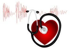 Free The Cardiogram Stock Photography - 15371602