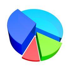 Free Pie Diagram Royalty Free Stock Photo - 16832705