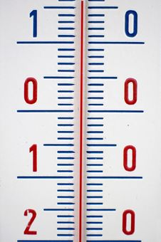 Detail Of Thermometer Royalty Free Stock Photos