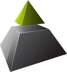 Free Pyramid Stock Image - 17075841