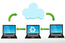 Free Recycle Laptops Royalty Free Stock Images - 17678249