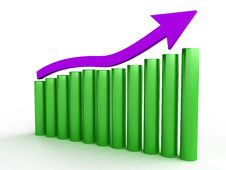 The Graph Of Growth Of Purple And Green Arrows№2 Stock Photography