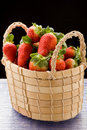 Free Strawberries Inside A Basket Royalty Free Stock Images - 18832689