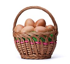 Free Eggs In Easter Basket Royalty Free Stock Photo - 18903875