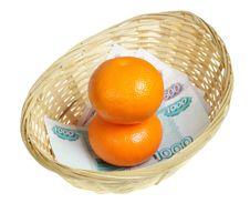 Free Orange In Basket Royalty Free Stock Photography - 18985027