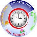 Free Clock Four Season. Royalty Free Stock Photos - 19192338