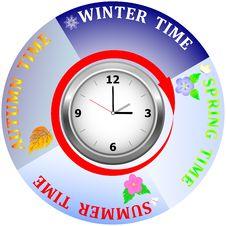 Clock Four Season. Royalty Free Stock Photos