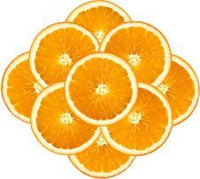 Free Fresh Orange Slices Stock Photos - 19413543