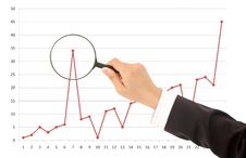 Free The Magnifying Glass Focusing On Business Graph Royalty Free Stock Images - 19495419
