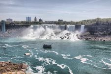 Free Niagara Falls Stock Photos - 19658883