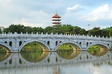 Free Pagoda And Bridge Royalty Free Stock Images - 19884309