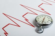 Free Stopwatch And Cardiogram Results Royalty Free Stock Photos - 20123018