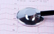 Stethoscope On The ECG Royalty Free Stock Photos