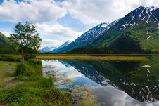 Free Mountain Reflection On The Pond Royalty Free Stock Photo - 20585935