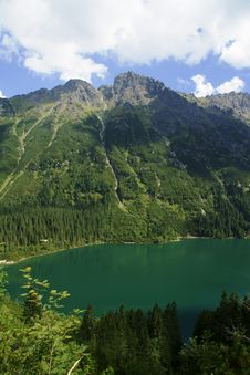 Free Lake In Mountains Royalty Free Stock Photo - 20629315