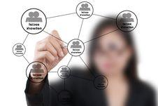 Busiusiness Woman Pushing Social Network. Stock Image