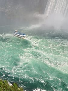 Free Niagara Falls Stock Images - 21169804