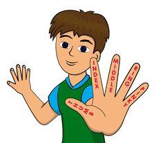 Free Finger Names Stock Image - 21936881