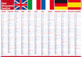 Free English Big Poster Calendar 2012 European Flags Royalty Free Stock Images - 22530129