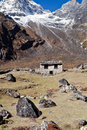Free Mountains Landscape, Himalayas Royalty Free Stock Image - 22845156