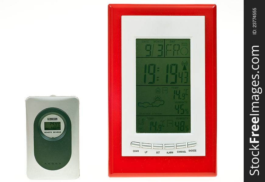 Weather station home