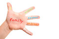 Free Children&x27;s Hand With The Words On The Fingers Royalty Free Stock Images - 24239679