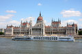 Free Budapest, Hungary Royalty Free Stock Photography - 24501737