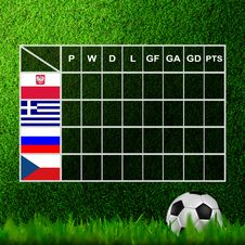 Free Table Score ,euro 2012 Group A Stock Photos - 24926893