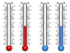 Thermometer Set Stock Images
