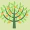 Free Orange Tree Royalty Free Stock Photos - 25725618