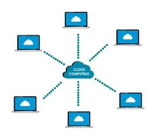Free Cloud Computing Concept Royalty Free Stock Images - 26171179