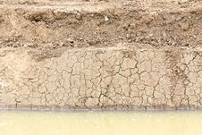 Free Dry Soil And Climate Stock Photo - 27074960