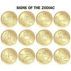 Signs Of Zodiac Royalty Free Stock Images