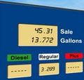 Free Gas Pump Royalty Free Stock Image - 2734636